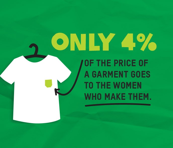 Illustration: only 4 percent of the price of a garment goes to the women who make them.